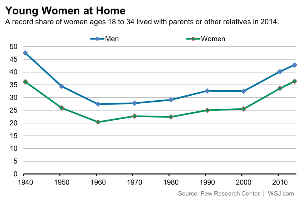 Women_at_Home