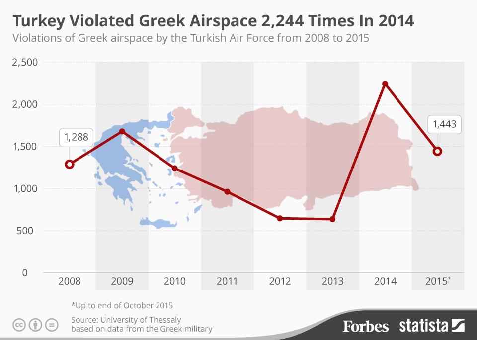 Turkish_AirforceForbes