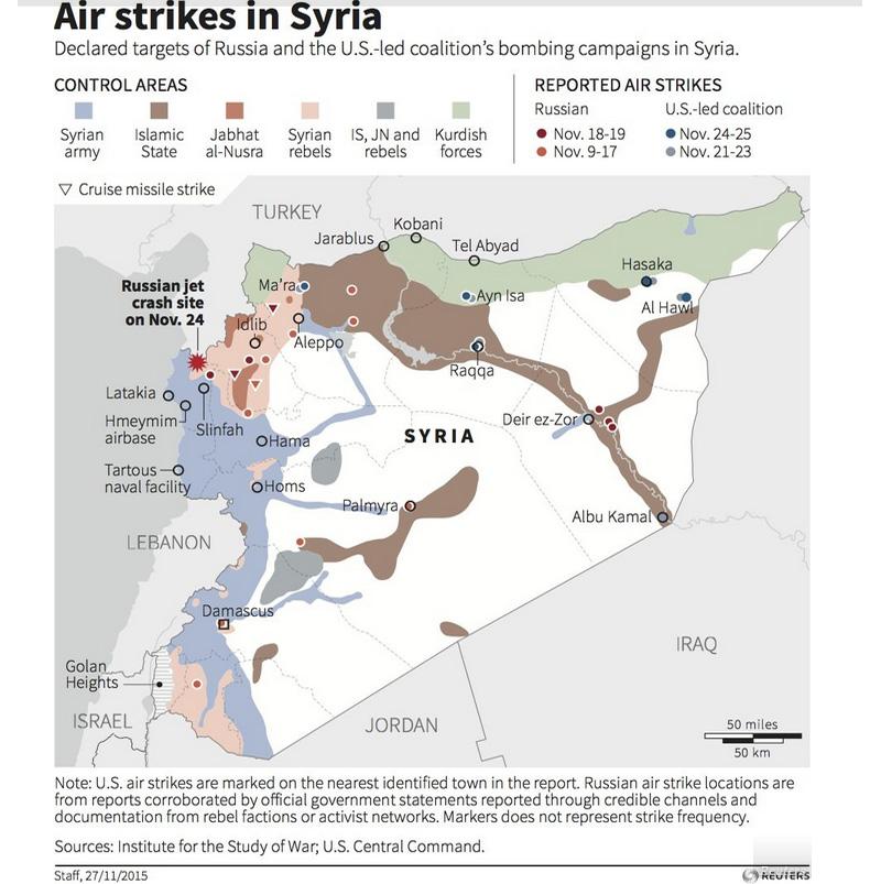 SyriaAirStr