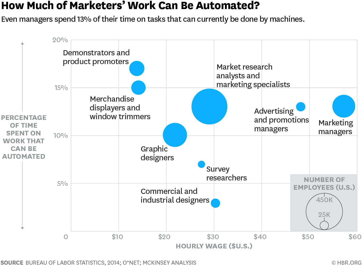 Automated_in_Marketing_v4