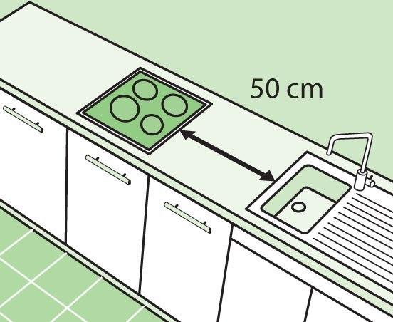 for Mobiliario ergonomico definicion