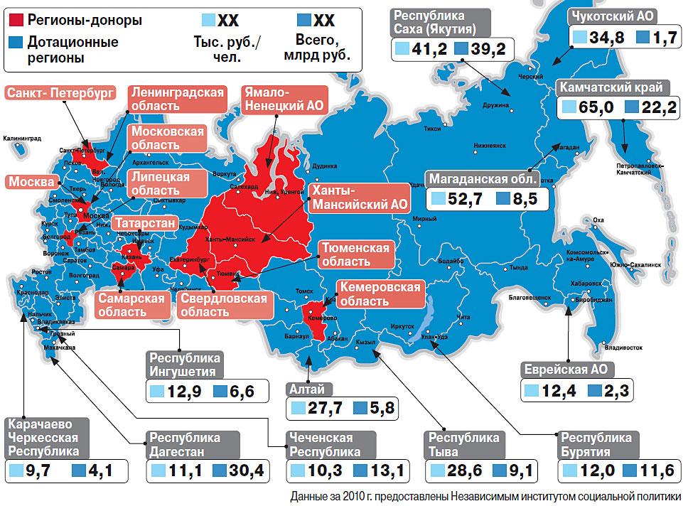 Кто кормит Россию kol