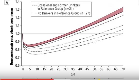 Разоблачение антиалкогольной пропаганды. Смотреть до конца