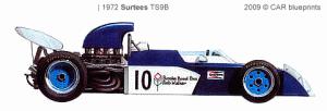 surtees-ts9b-f1-1972