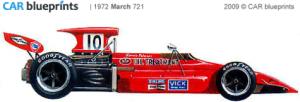 march-721-f1-1972