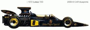 lotus-72d-f1-1972