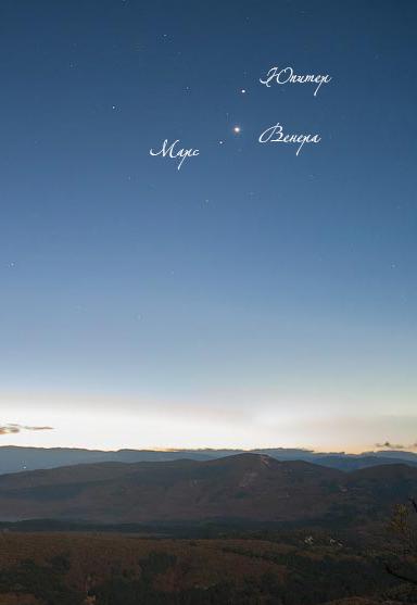 марс венера и юпитер