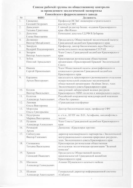 Список рабочей группы по общественному контролю за проведением экологической экспертизы Енисейского ферросплавного завода (ЕФЗ)