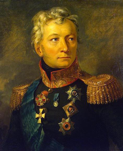 tormasov