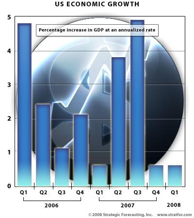 GDP 2006-08