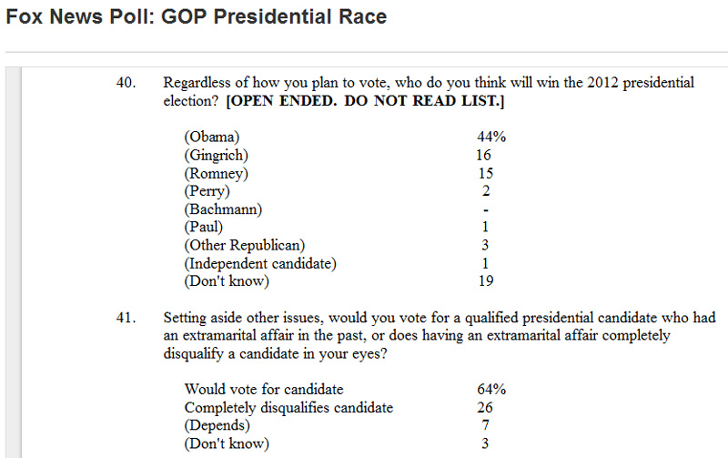 2011 12 08 fox-news-poll-gop-presidential-race