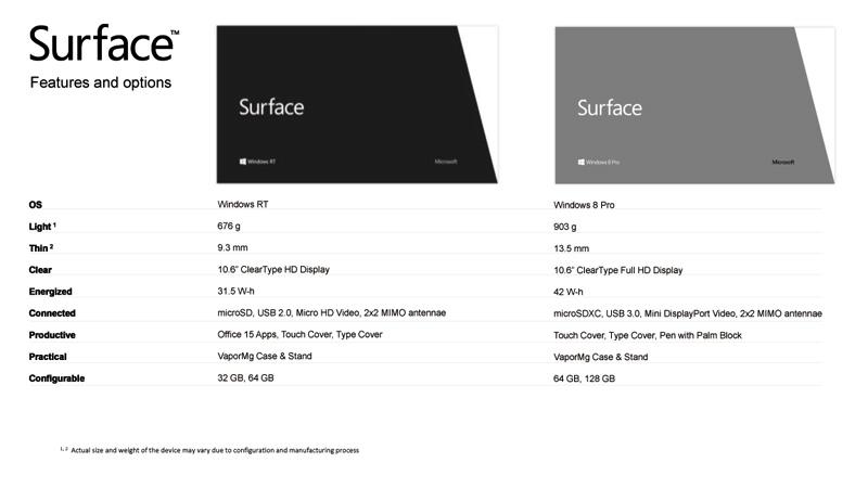 surfacespecsheet_800