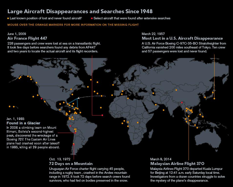 map_missing_flights