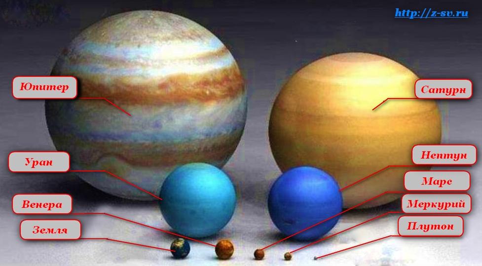 Planetyi-Solnechnoy-sistemyi-v-sravnenii