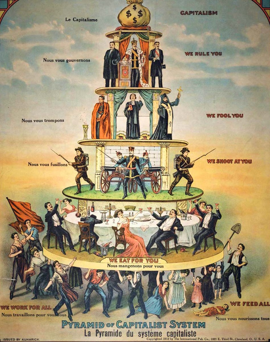 an introduction to the issue of capitalism in todays society Definition of capitalism there are many different types of economic systems that regulate how people operate and profit from business, including capitalism, communism, and socialism.