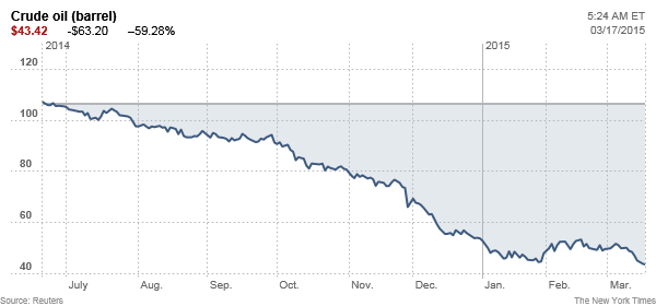 oil_prices_NYT_031615