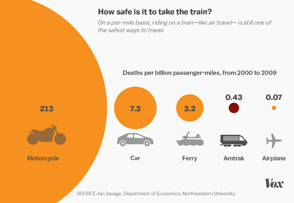 cars_ships_flights_railroad safety