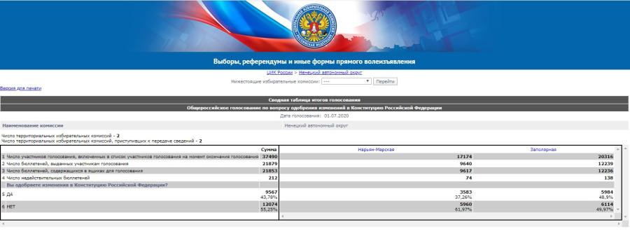 2020-07-20 Герои НАО.jpg