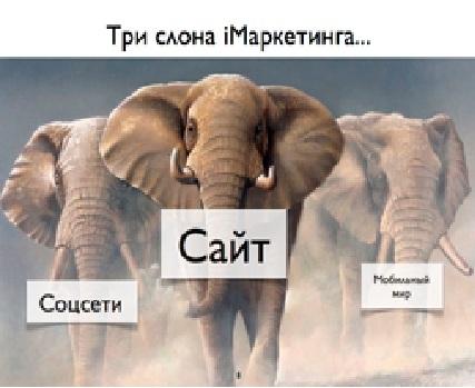 tri-slona
