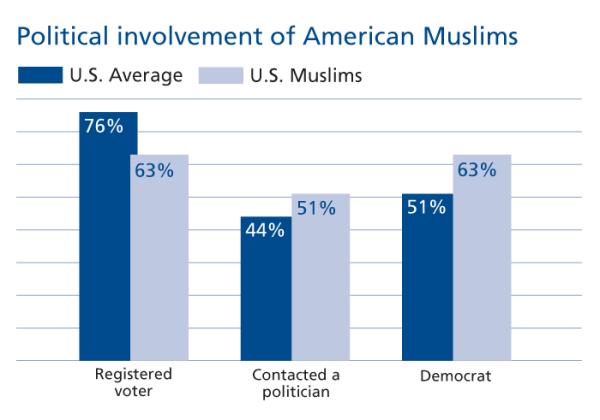 muslims3-big