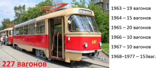 Екатеринбургский трамвай3
