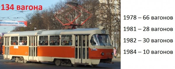 Екатеринбургский трамвай4