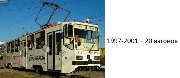 Екатеринбургский трамвай6