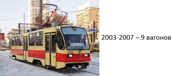 Екатеринбургский трамвай7
