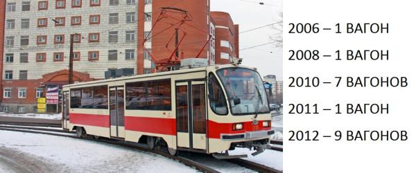 Екатеринбургский трамвай8