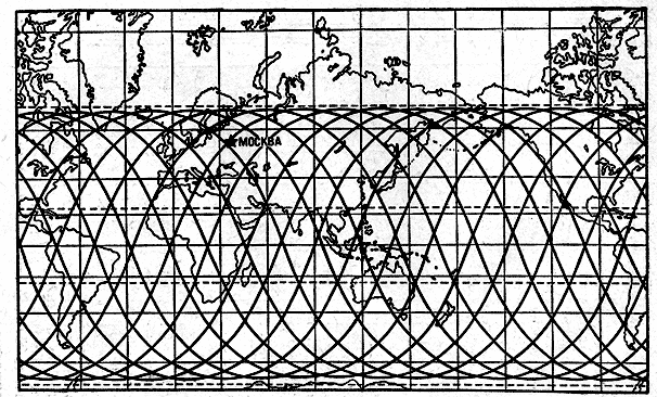 ис.19. Схема движения первого искусственного спутника за сутки.