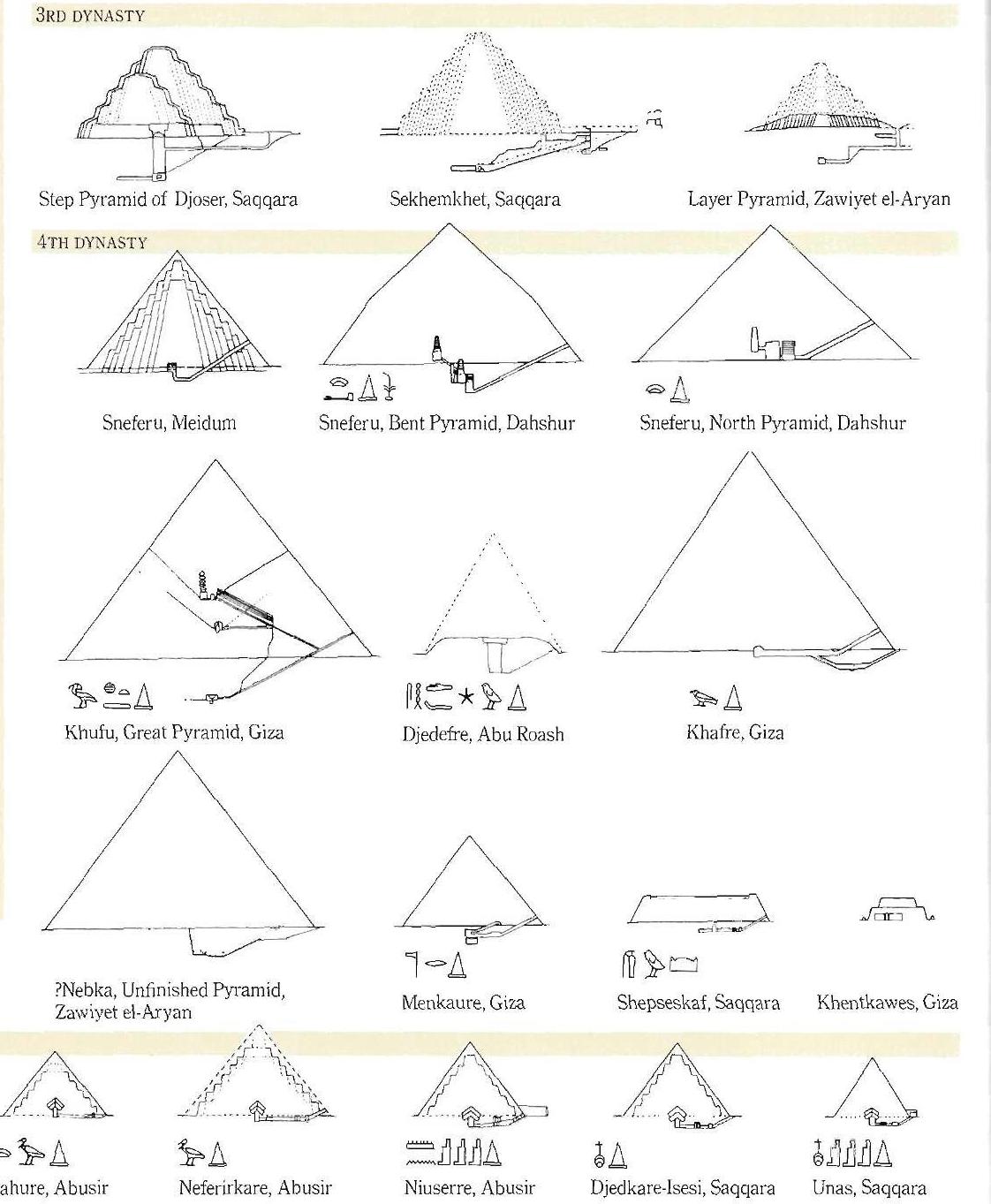 Схематичное изображение пирамид Египта, иллюстрирующее устройство их внутренних помещений.