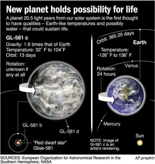 Gliese 876 c