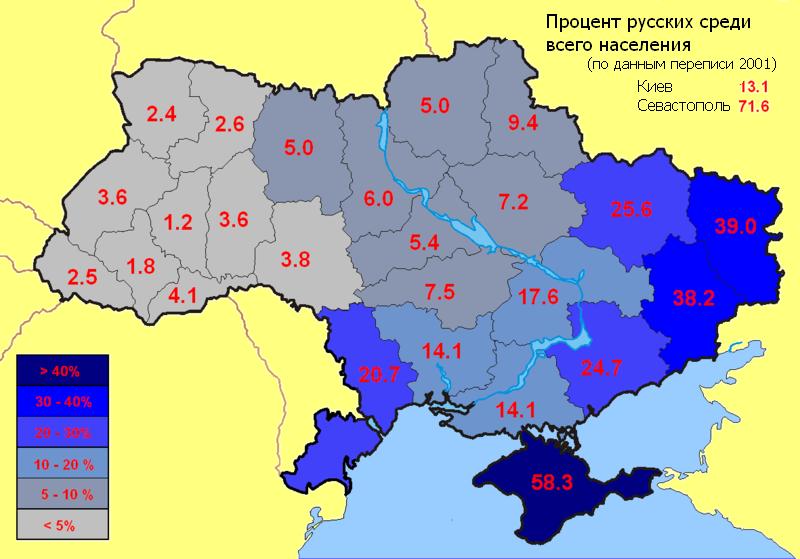 Russians_in_Ukraine_2001