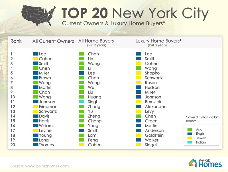 to20-nyc1