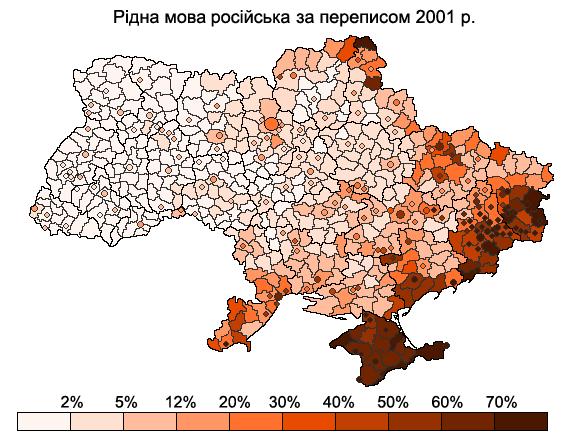 Russianlang2001ua