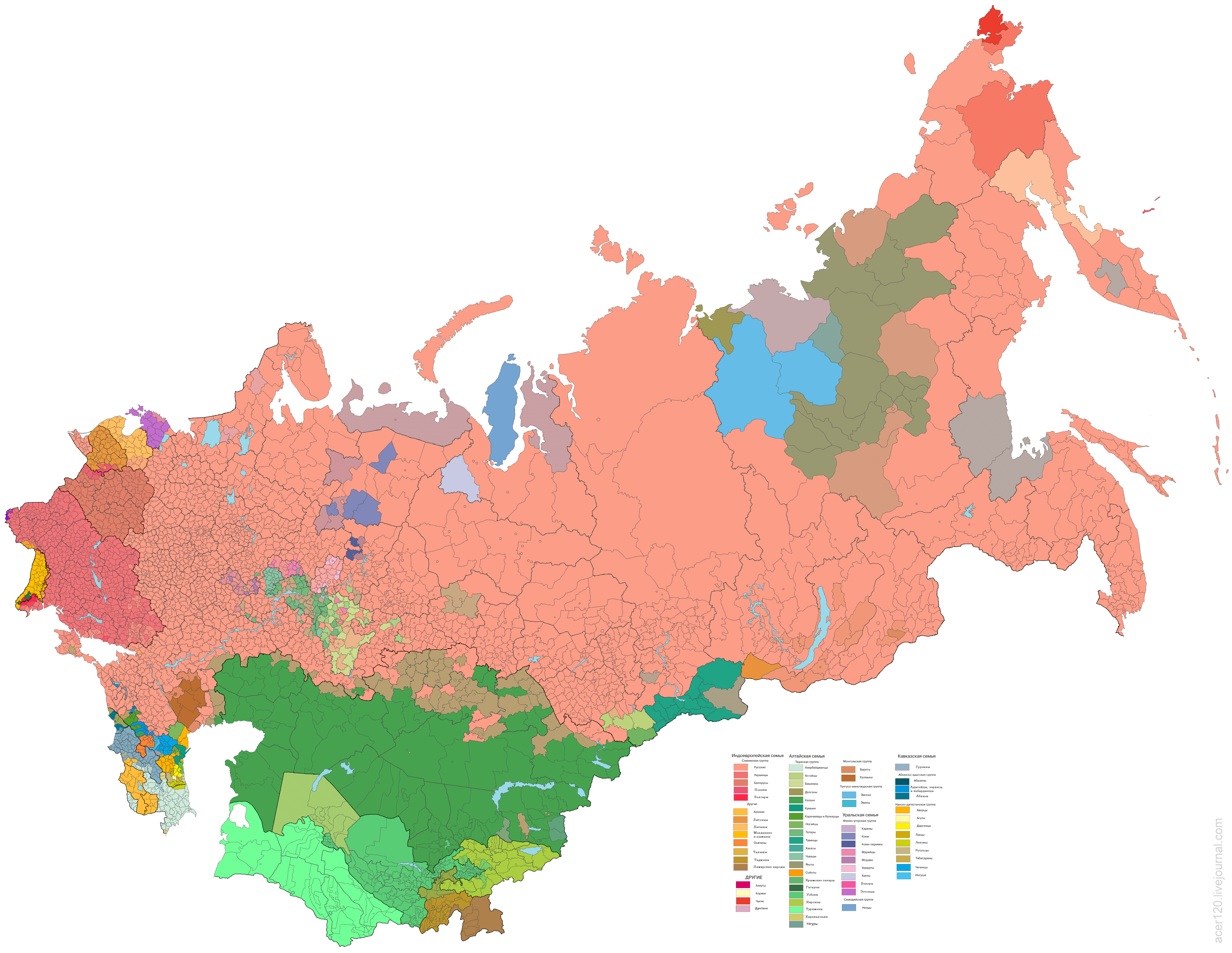 Шаблон этносы  Украина