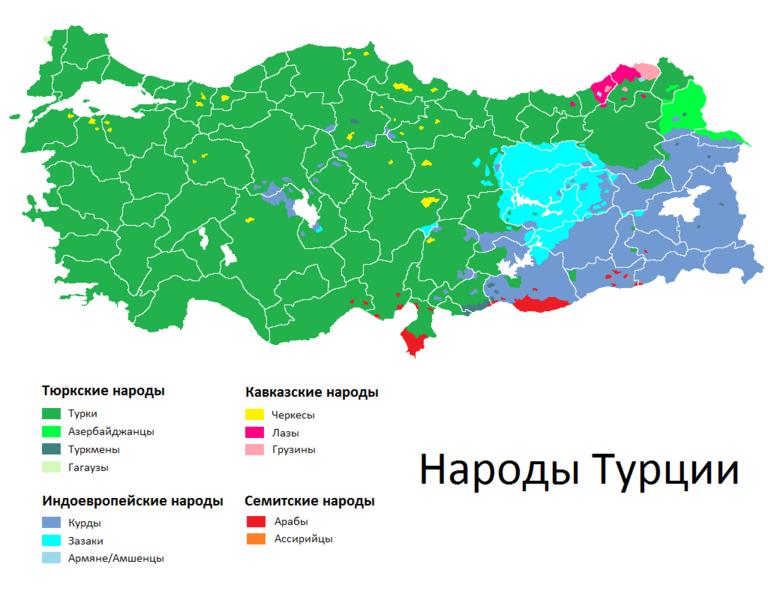 Narody_Turcii