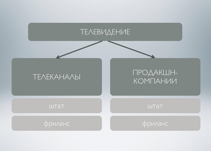 04_TV