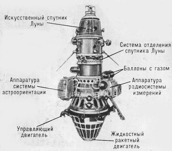 """Станция """"Луна-10"""""""