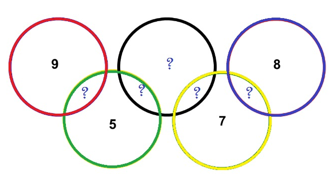 Olympic rings with numbers.