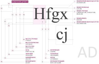 Шрифт кеглем как найти