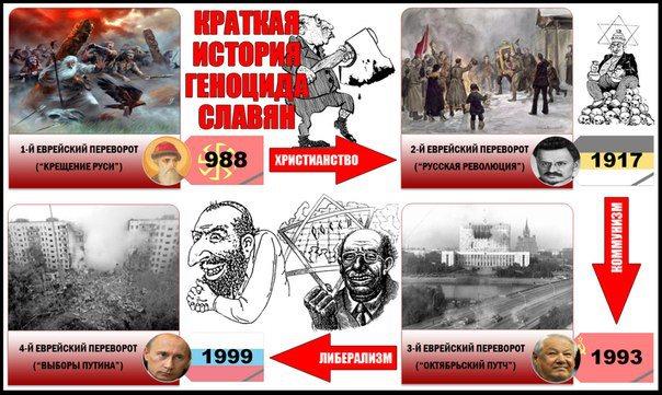 краткая история славян