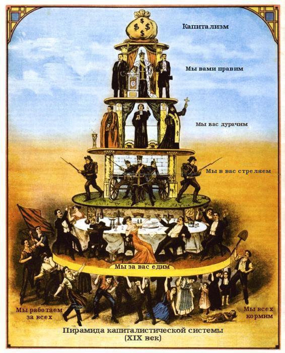пирамида власти на русском