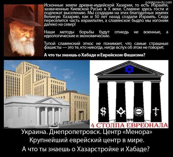 синагога в днепропетровске