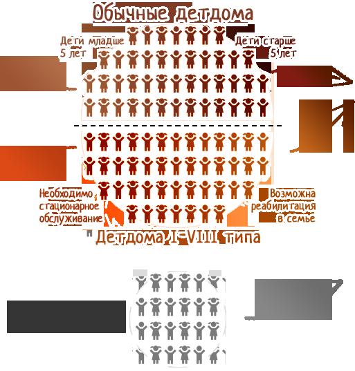 Programme_schema