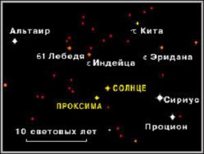 4_proksima