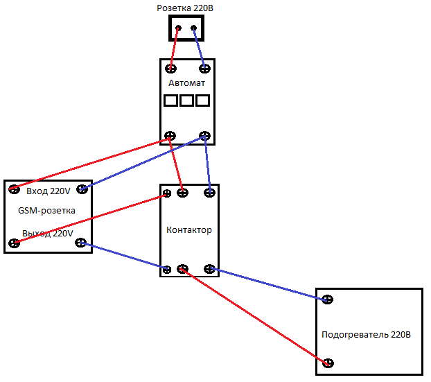 Схема GSM-розетки2