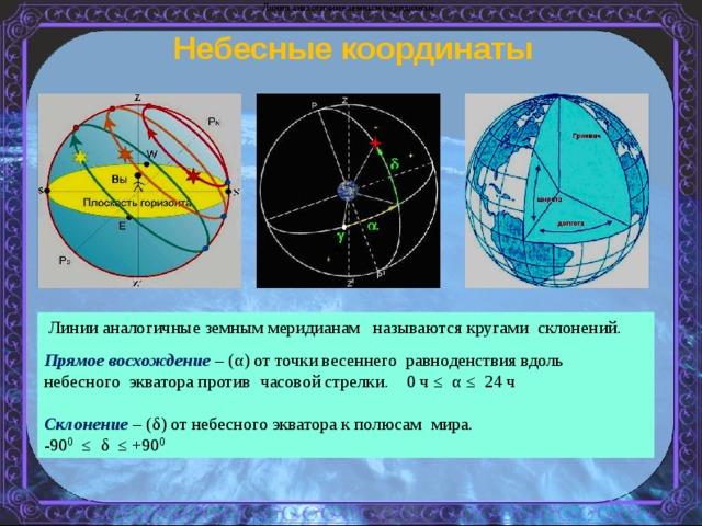 Небесный экватор - это плоскость земного экватора
