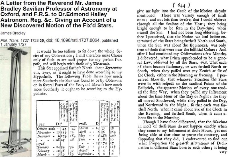 Письмо королевского астронома о том, что он измерил