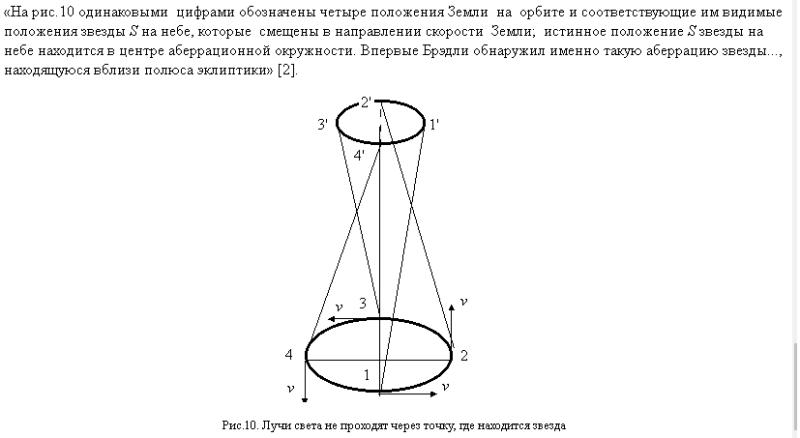 """[2] М.М.Дагаев и др. Астрономия. Москва, """"Просвещение"""", 1983."""